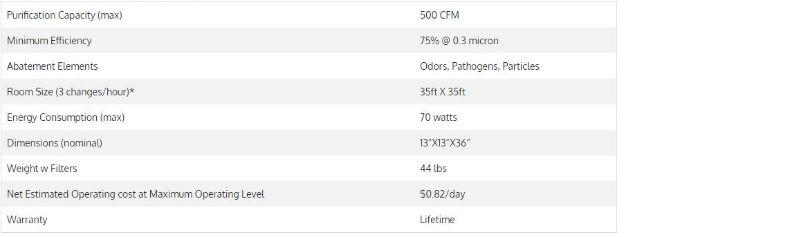 Legacy Air Purifier Specifications